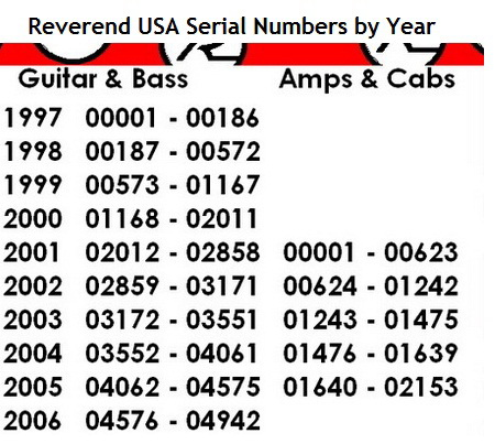 Reverend Serial Numbers